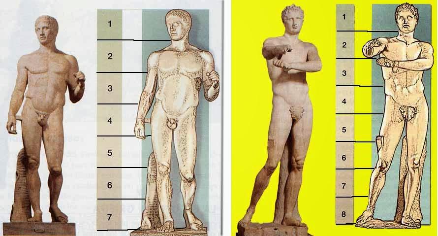Canon de belleza de Lisipo y Polícleto